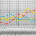 様々なテクニカル指標 一目均衡表の活用法 その1