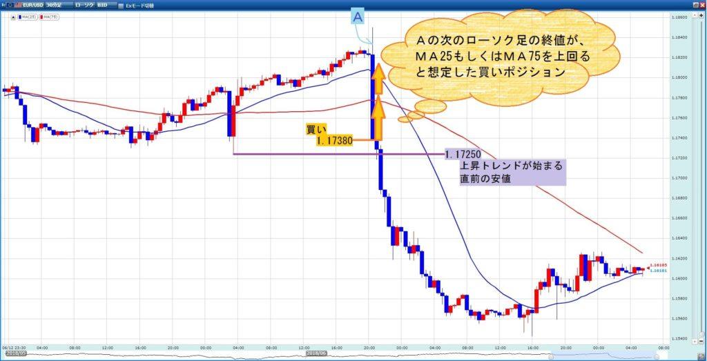 FX損失時の考え方
